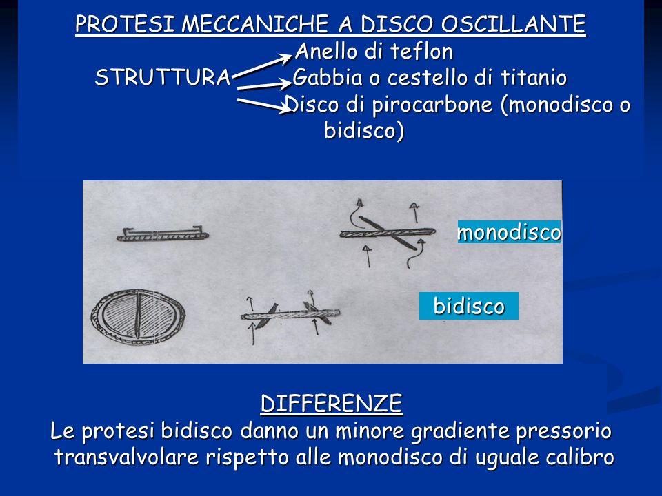 PROTESI MECCANICHE A DISCO OSCILLANTE Anello di teflon Anello di teflon STRUTTURAGabbia o cestello di titanio Disco di pirocarbone (monodisco o Disco di pirocarbone (monodisco obidisco)DIFFERENZE Le protesi bidisco danno un minore gradiente pressorio transvalvolare rispetto alle monodisco di uguale calibro transvalvolare rispetto alle monodisco di uguale calibro monodisco bidisco