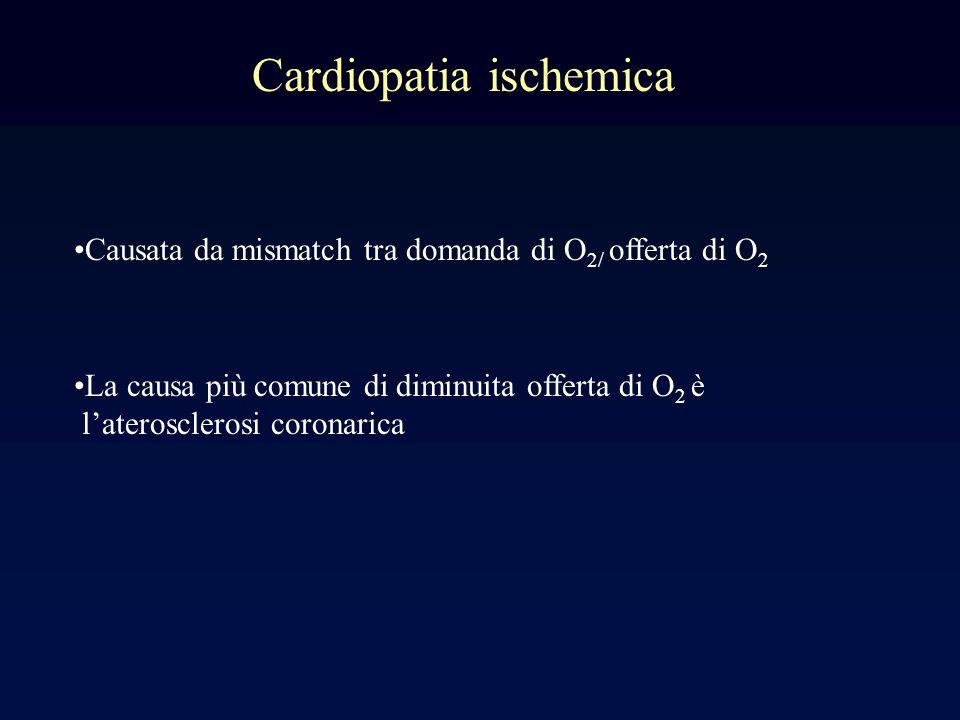 Cardiopatia ischemica Causata da mismatch tra domanda di O 2/ offerta di O 2 La causa più comune di diminuita offerta di O 2 è laterosclerosi coronarica