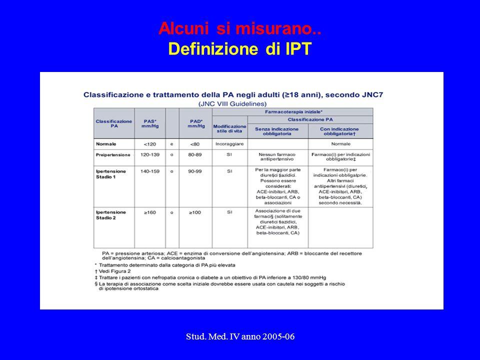 Stud. Med. IV anno 2005-06 Alcuni si misurano.. Definizione di IPT