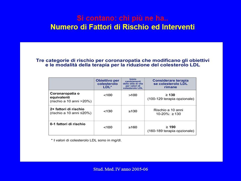 Stud. Med. IV anno 2005-06 Si contano: chi più ne ha.. Numero di Fattori di Rischio ed Interventi