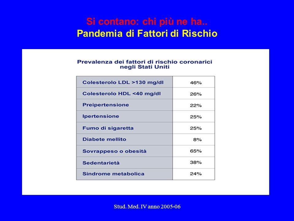 Stud. Med. IV anno 2005-06 Si contano: chi più ne ha.. Pandemia di Fattori di Rischio