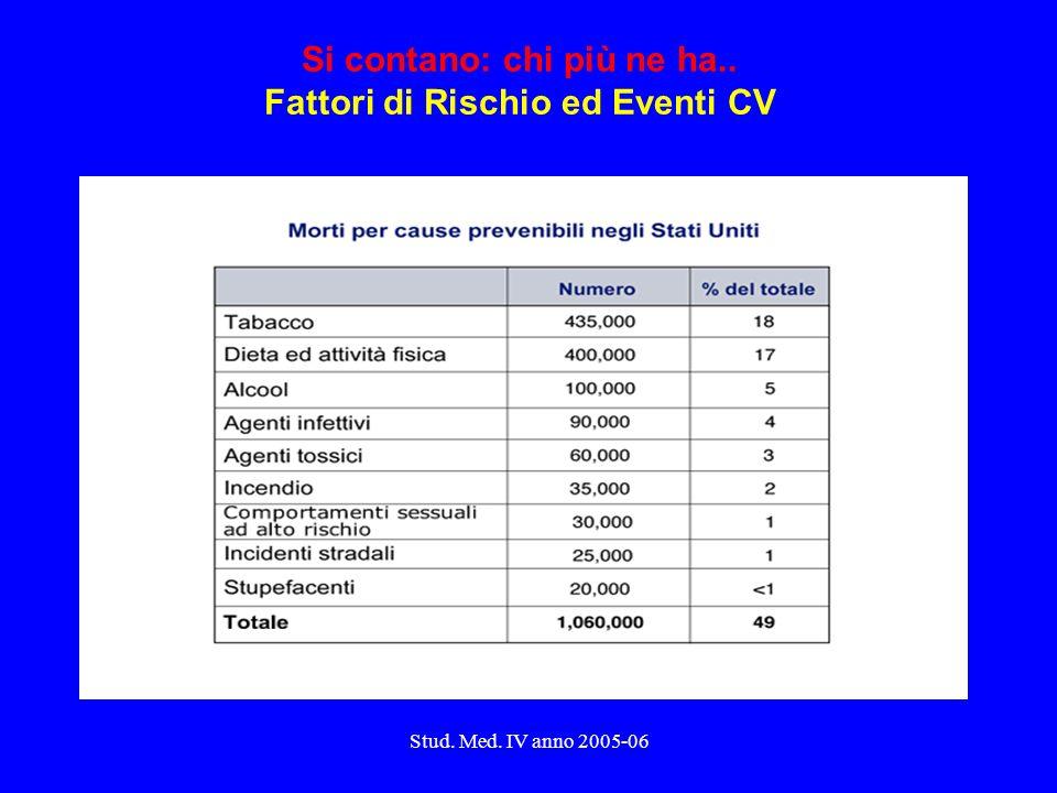 Stud. Med. IV anno 2005-06 Si contano: chi più ne ha.. Fattori di Rischio ed Eventi CV