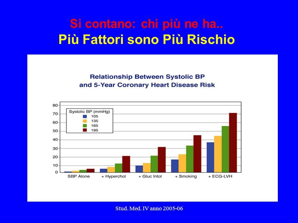 Stud. Med. IV anno 2005-06 Si contano: chi più ne ha.. Più Fattori sono Più Rischio