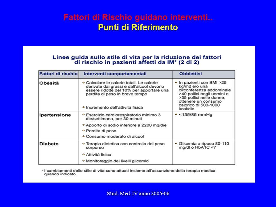 Stud. Med. IV anno 2005-06 Fattori di Rischio guidano interventi.. Punti di Riferimento