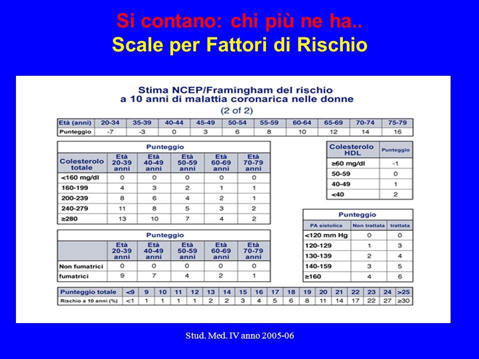 Stud. Med. IV anno 2005-06 Si contano: chi più ne ha.. Scale per Fattori di Rischio