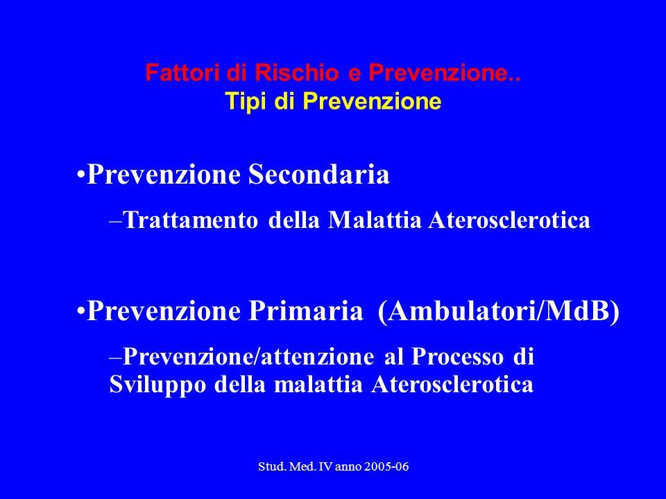 Stud.Med. IV anno 2005-06 Fattori di Rischio e Prevenzione..