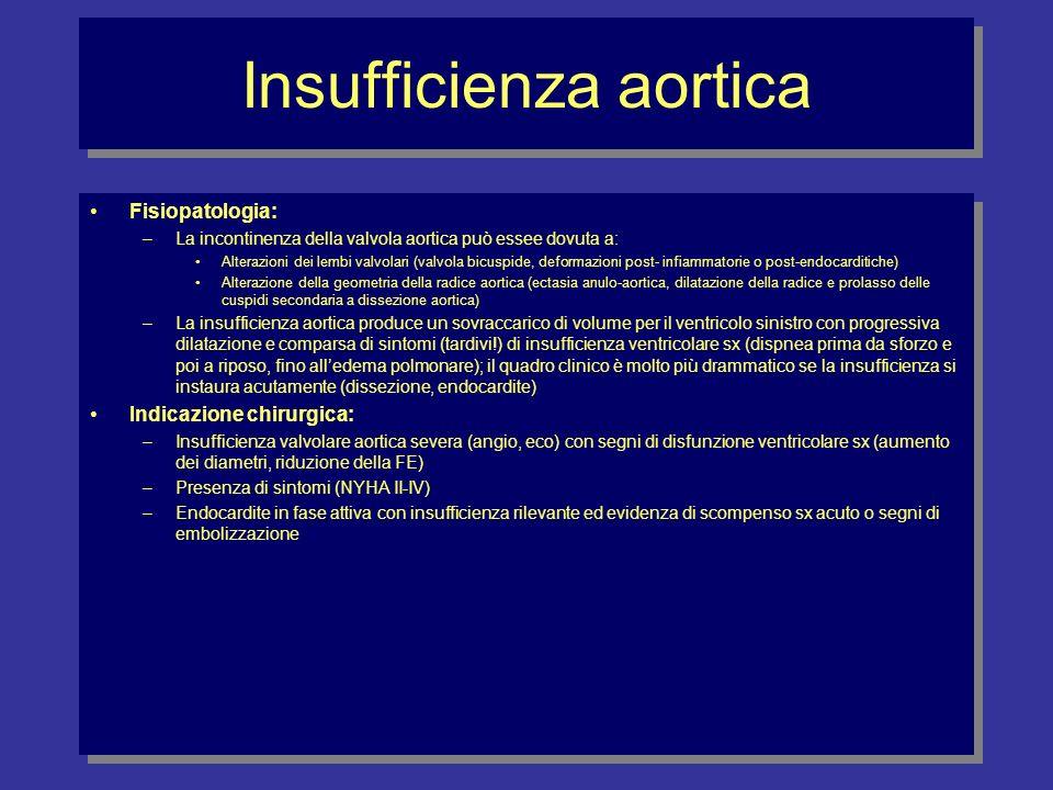 Insufficienza aortica Fisiopatologia: –La incontinenza della valvola aortica può essee dovuta a: Alterazioni dei lembi valvolari (valvola bicuspide, d