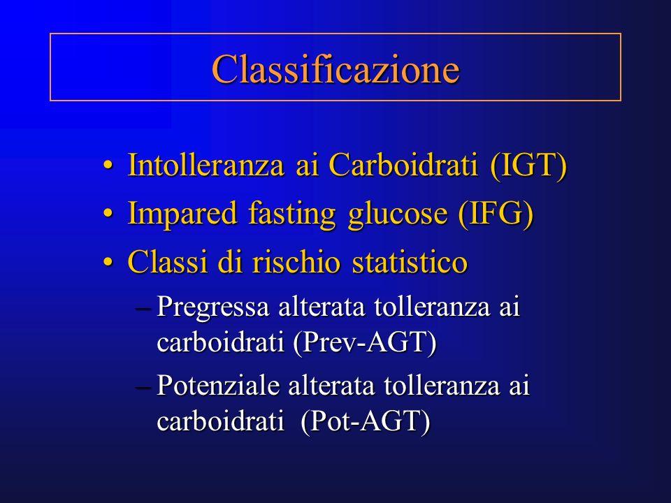 Intolleranza ai Carboidrati (IGT)Intolleranza ai Carboidrati (IGT) Impared fasting glucose (IFG)Impared fasting glucose (IFG) Classi di rischio statis