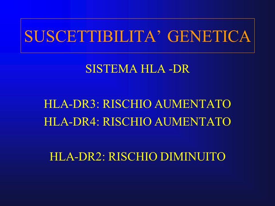 SUSCETTIBILITA GENETICA SISTEMA HLA -DR HLA-DR3: RISCHIO AUMENTATO HLA-DR4: RISCHIO AUMENTATO HLA-DR2: RISCHIO DIMINUITO