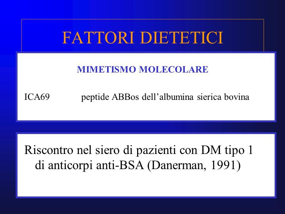 FATTORI DIETETICI MIMETISMO MOLECOLARE ICA69peptide ABBos dellalbumina sierica bovina Riscontro nel siero di pazienti con DM tipo 1 di anticorpi anti-