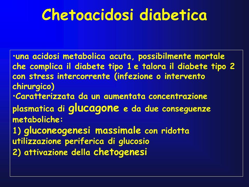 Chetoacidosi diabetica una acidosi metabolica acuta, possibilmente mortale che complica il diabete tipo 1 e talora il diabete tipo 2 con stress interc
