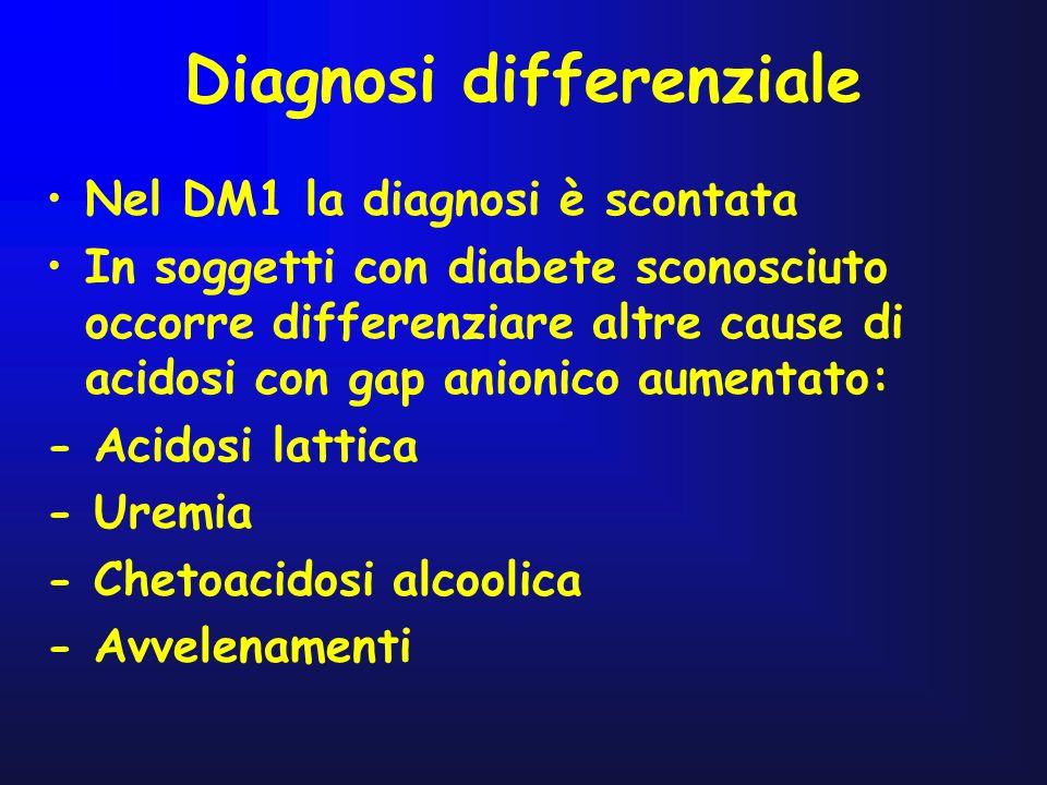 Diagnosi differenziale Nel DM1 la diagnosi è scontata In soggetti con diabete sconosciuto occorre differenziare altre cause di acidosi con gap anionic