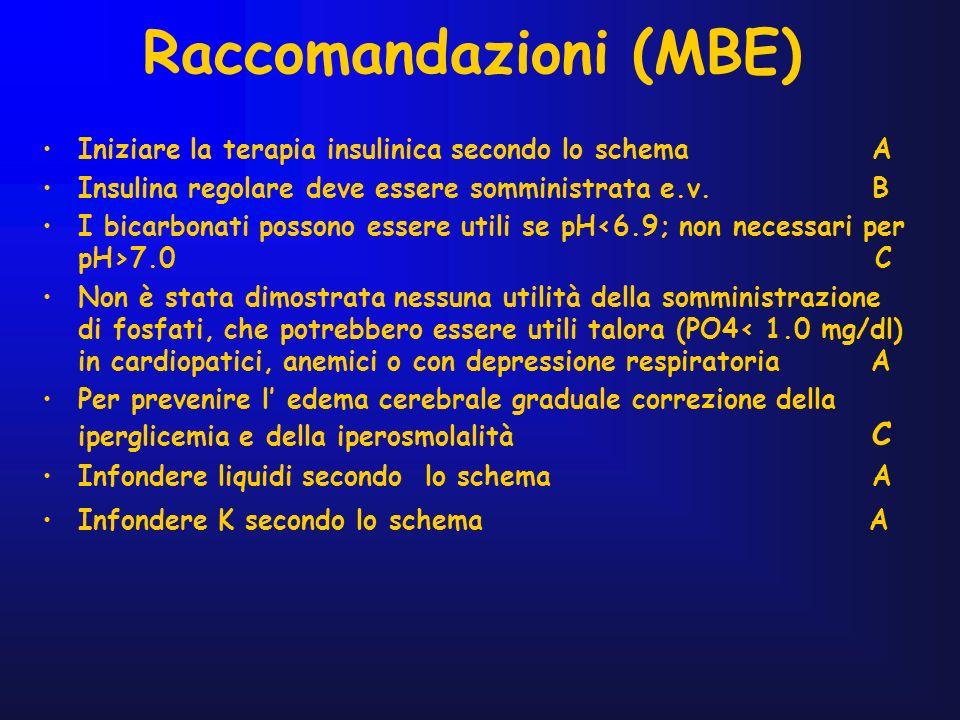 Raccomandazioni (MBE) Iniziare la terapia insulinica secondo lo schema A Insulina regolare deve essere somministrata e.v. B I bicarbonati possono esse
