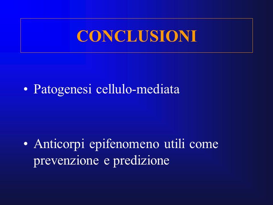 CONCLUSIONI Patogenesi cellulo-mediata Anticorpi epifenomeno utili come prevenzione e predizione