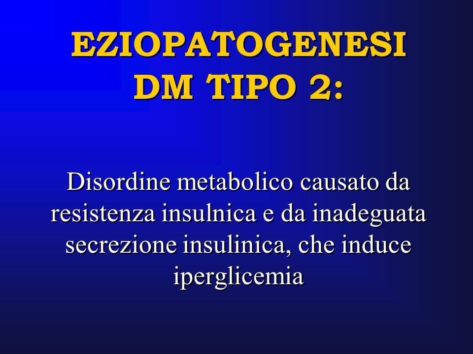 EZIOPATOGENESI DM TIPO 2: Disordine metabolico causato da resistenza insulnica e da inadeguata secrezione insulinica, che induce iperglicemia EZIOPATO