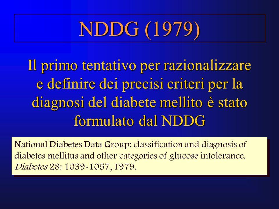 NGT: glicemia basale <110 mg/dlNGT: glicemia basale <110 mg/dl DM: glicemia basale >140 mg/dl, oppure glicemia >200 mg/dl a 120 dellOGTT ed almeno 1 valore >200 mg/dl a 30, 60 o 90DM: glicemia basale >140 mg/dl, oppure glicemia >200 mg/dl a 120 dellOGTT ed almeno 1 valore >200 mg/dl a 30, 60 o 90 IGT: glicemia compresa tra 140 e 200 mg/dl a 120 dellOGTTIGT: glicemia compresa tra 140 e 200 mg/dl a 120 dellOGTT NDDG (1979)