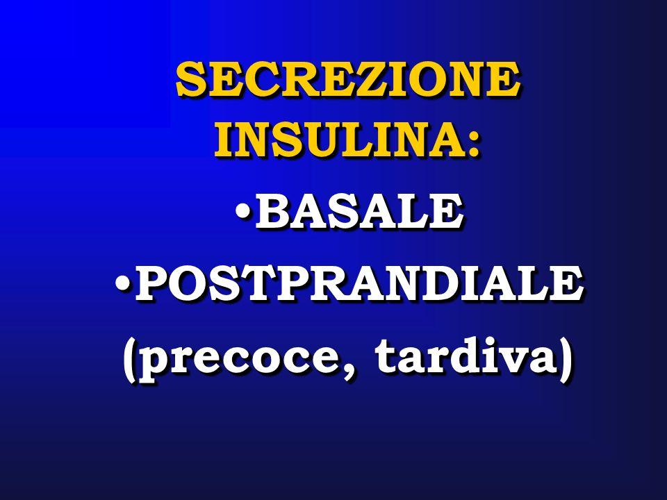 SECREZIONE INSULINA: BASALE BASALE POSTPRANDIALE POSTPRANDIALE (precoce, tardiva) SECREZIONE INSULINA: BASALE BASALE POSTPRANDIALE POSTPRANDIALE (prec