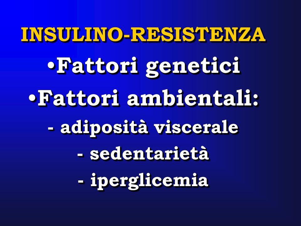 INSULINO-RESISTENZA Fattori genetici Fattori genetici Fattori ambientali: Fattori ambientali: - adiposità viscerale - sedentarietà - iperglicemia INSU