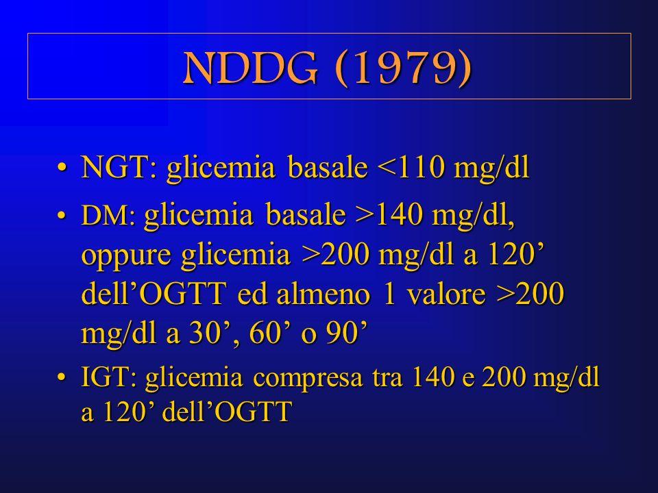 NGT: glicemia basale <110 mg/dlNGT: glicemia basale <110 mg/dl DM: glicemia basale >140 mg/dl, oppure glicemia >200 mg/dl a 120 dellOGTT ed almeno 1 v