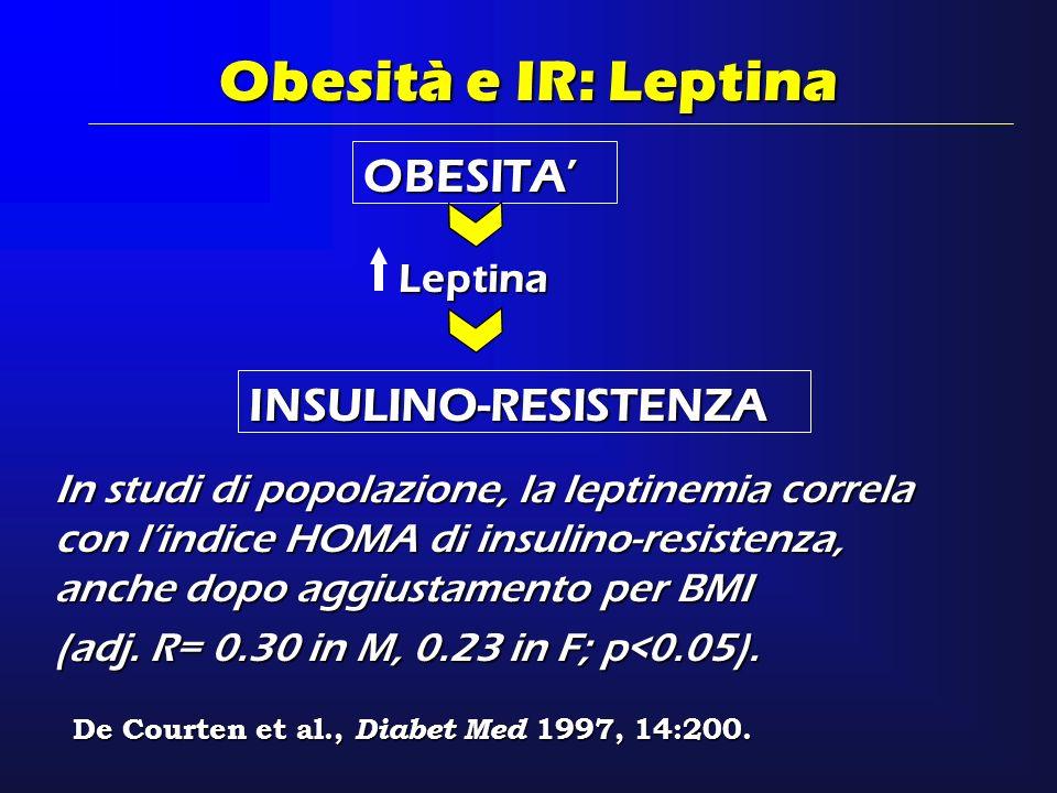 OBESITA Obesità e IR: Leptina Leptina INSULINO-RESISTENZA In studi di popolazione, la leptinemia correla con lindice HOMA di insulino-resistenza, anch