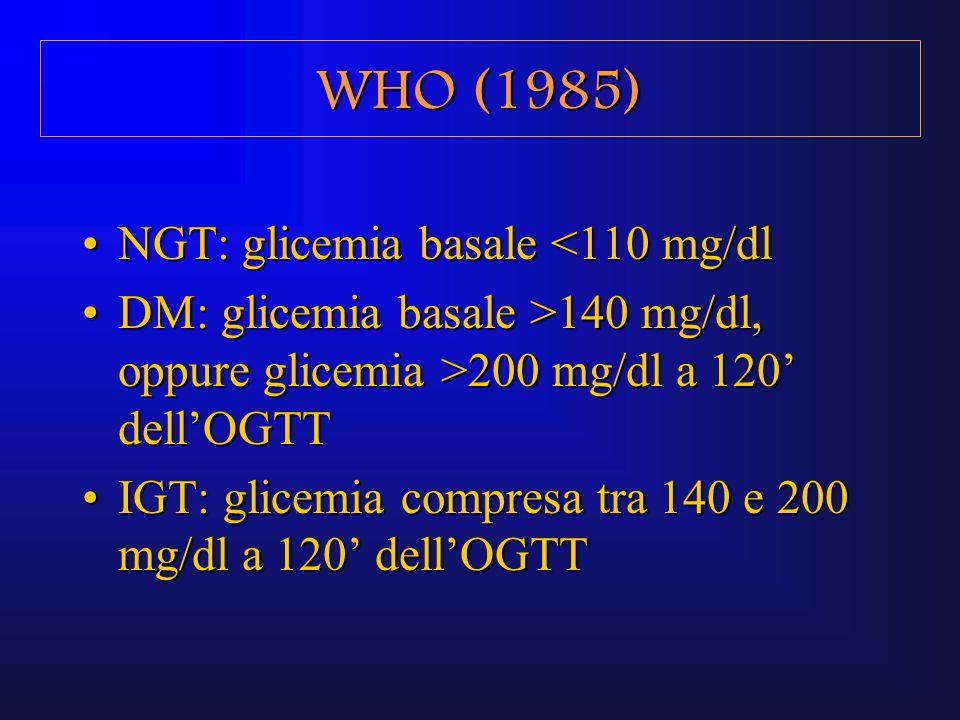 NGT: glicemia basale <110 mg/dlNGT: glicemia basale <110 mg/dl DM: glicemia basale >140 mg/dl, oppure glicemia >200 mg/dl a 120 dellOGTTDM: glicemia b