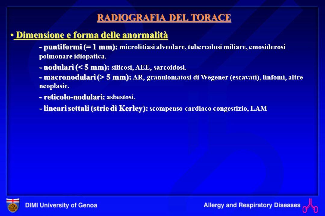 FIBROSI POLMONARE IDIOPATICA Prognosi.Prognosi.