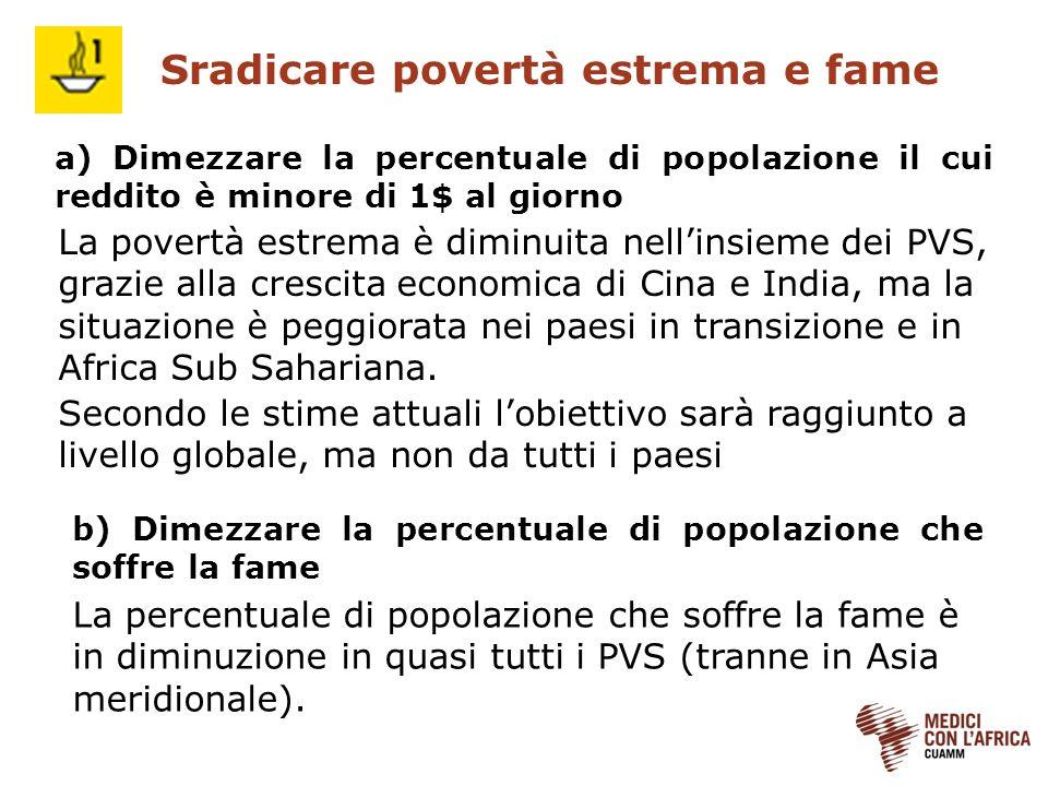 Sradicare povertà estrema e fame a) Dimezzare la percentuale di popolazione il cui reddito è minore di 1$ al giorno La povertà estrema è diminuita nel