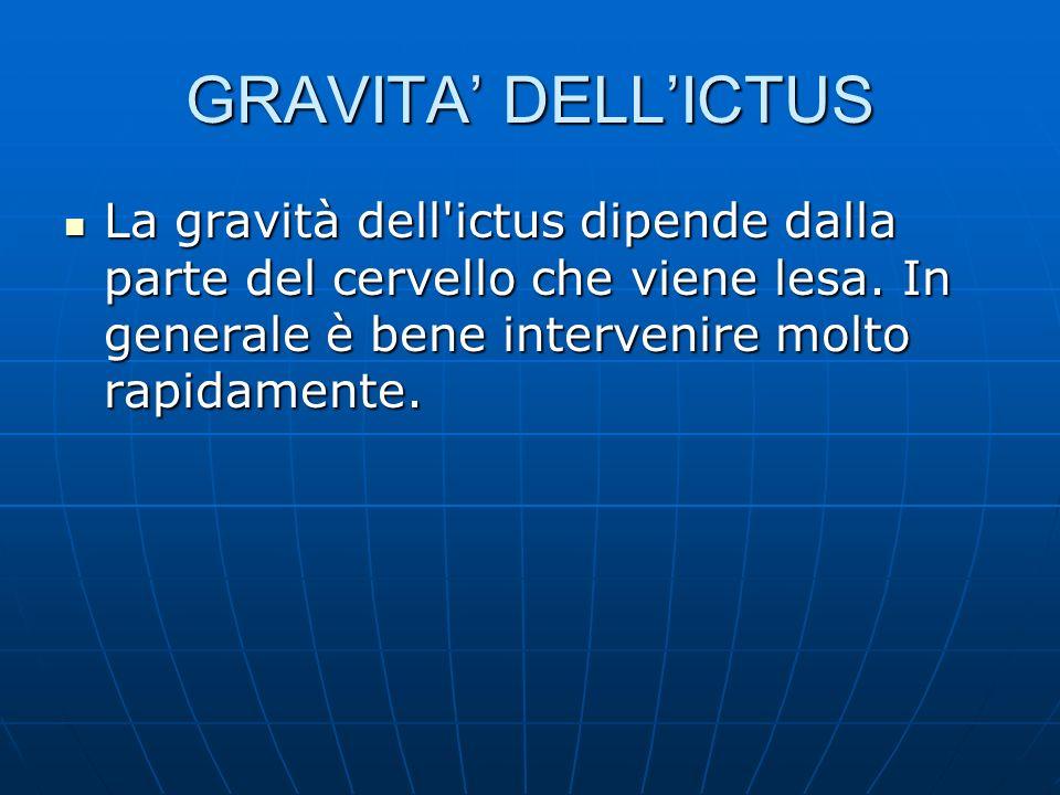 GRAVITA DELLICTUS La gravità dell ictus dipende dalla parte del cervello che viene lesa.