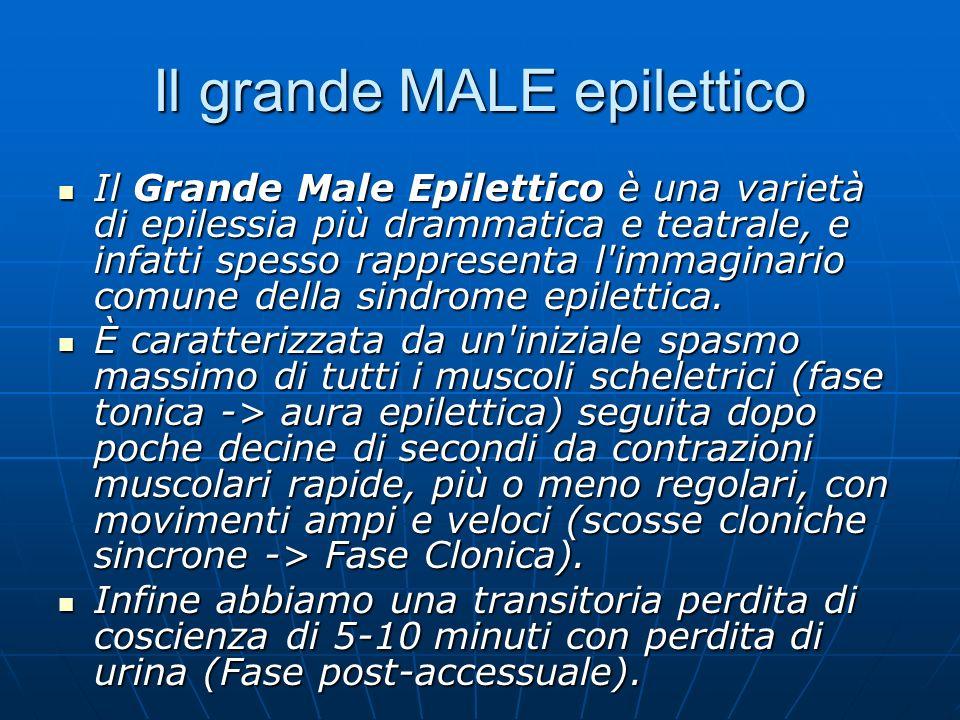 Il grande MALE epilettico Il Grande Male Epilettico è una varietà di epilessia più drammatica e teatrale, e infatti spesso rappresenta l immaginario comune della sindrome epilettica.