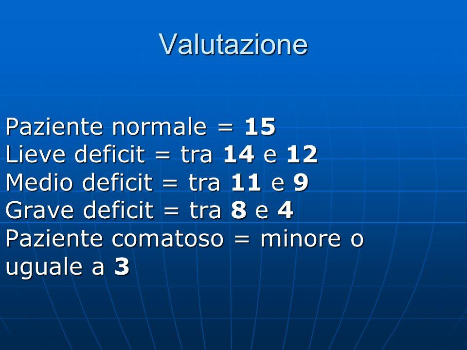 Valutazione Paziente normale = 15 Lieve deficit = tra 14 e 12 Medio deficit = tra 11 e 9 Grave deficit = tra 8 e 4 Paziente comatoso = minore o uguale a 3