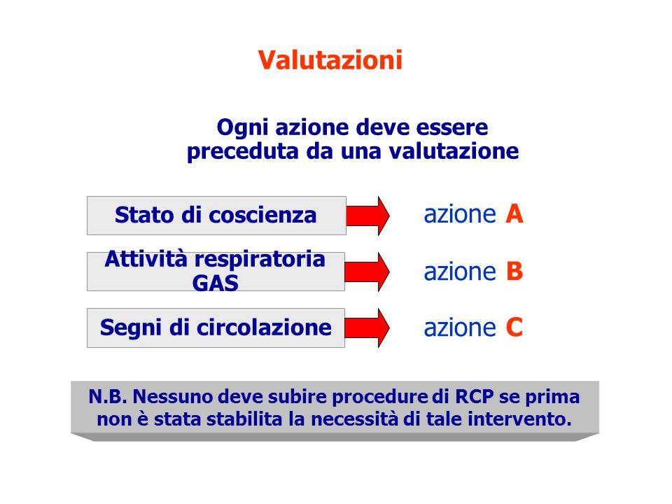 Valutazioni Segni di circolazione N.B. Nessuno deve subire procedure di RCP se prima non è stata stabilita la necessità di tale intervento. Ogni azion