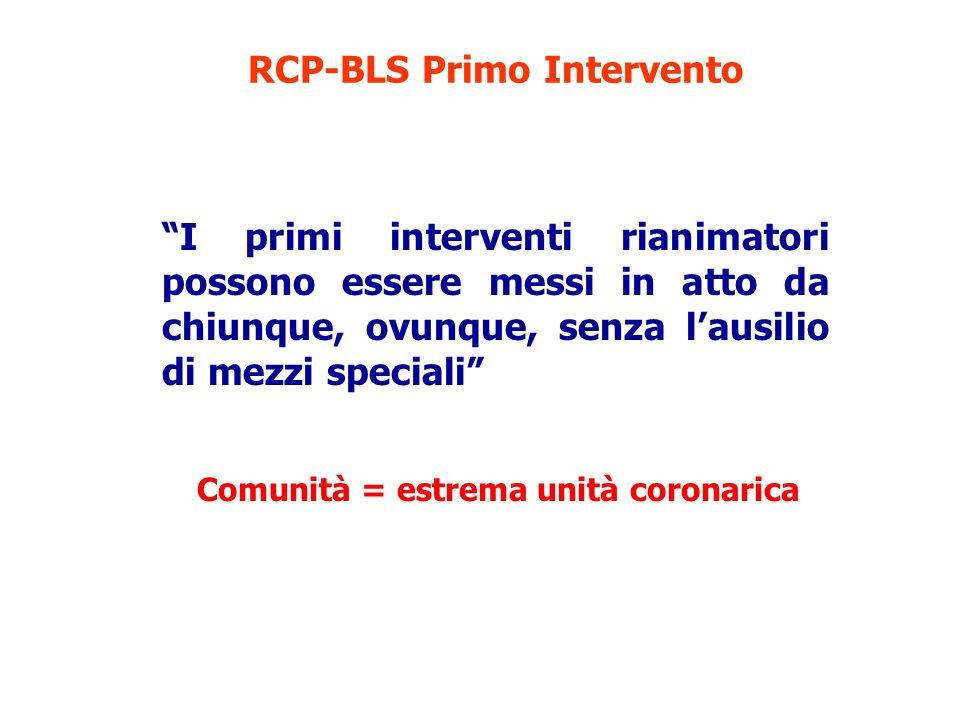 RCP-BLS Primo Intervento I primi interventi rianimatori possono essere messi in atto da chiunque, ovunque, senza lausilio di mezzi speciali Comunità =