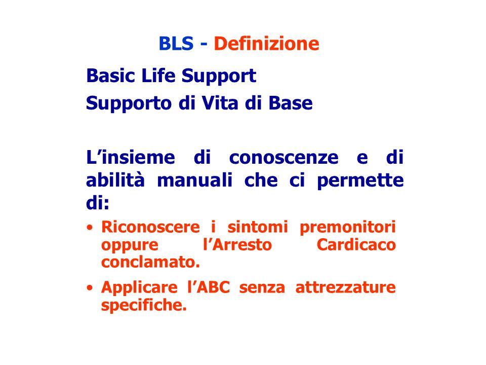 BLS - Definizione Riconoscere i sintomi premonitori oppure lArresto Cardicaco conclamato. Applicare lABC senza attrezzature specifiche. Basic Life Sup