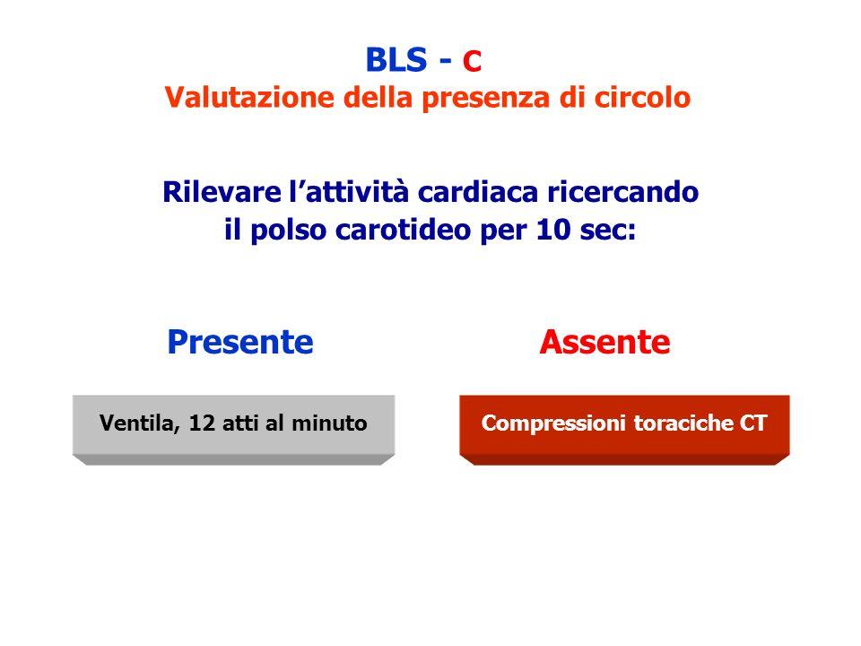 BLS - C Valutazione della presenza di circolo Rilevare lattività cardiaca ricercando il polso carotideo per 10 sec: Ventila, 12 atti al minutoCompress