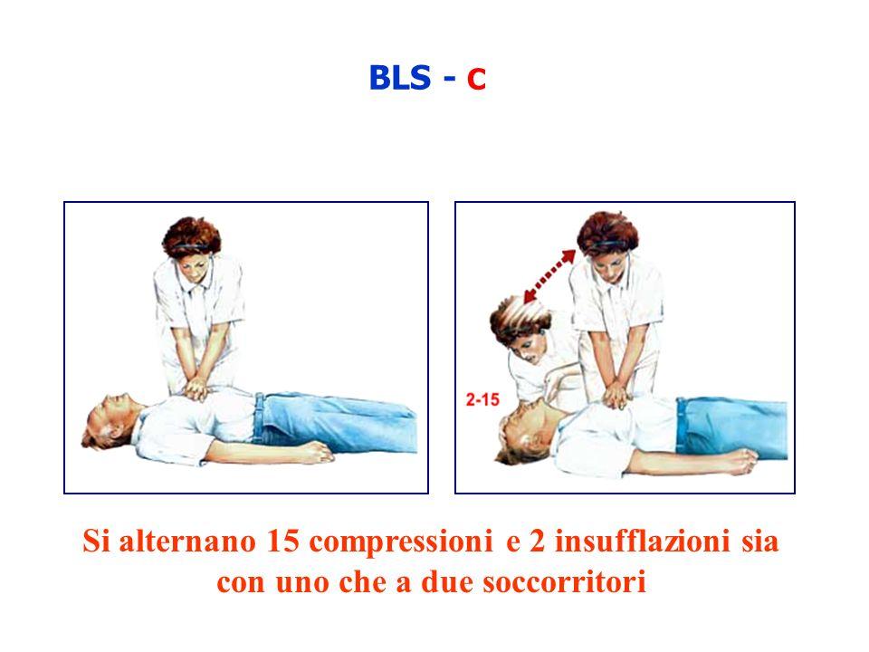 BLS - C Si alternano 15 compressioni e 2 insufflazioni sia con uno che a due soccorritori