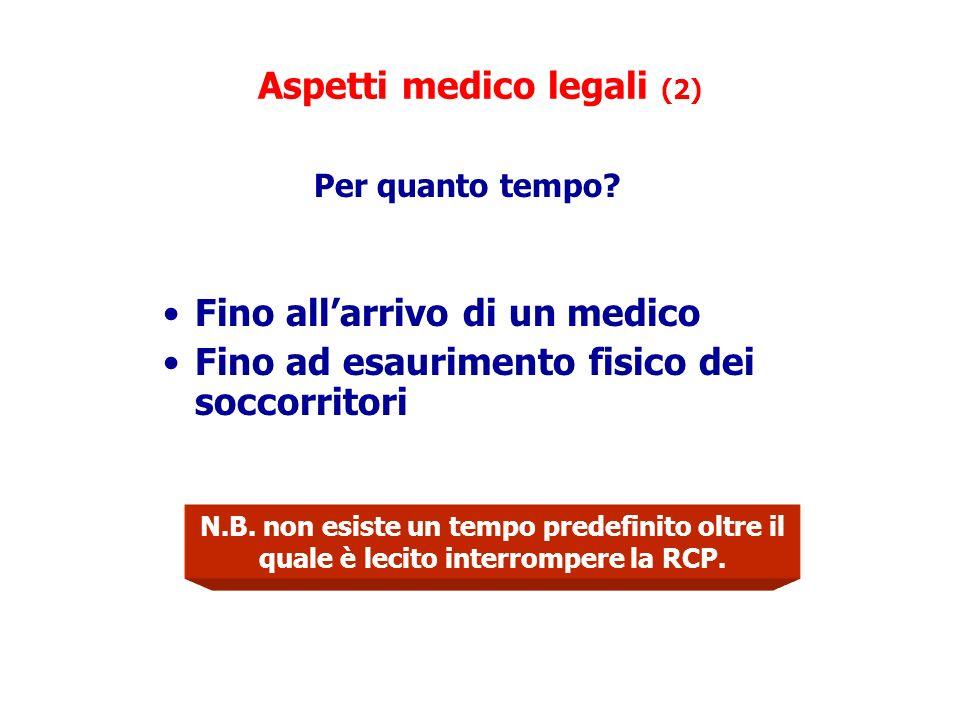 Aspetti medico legali (2) Fino allarrivo di un medico Fino ad esaurimento fisico dei soccorritori N.B. non esiste un tempo predefinito oltre il quale