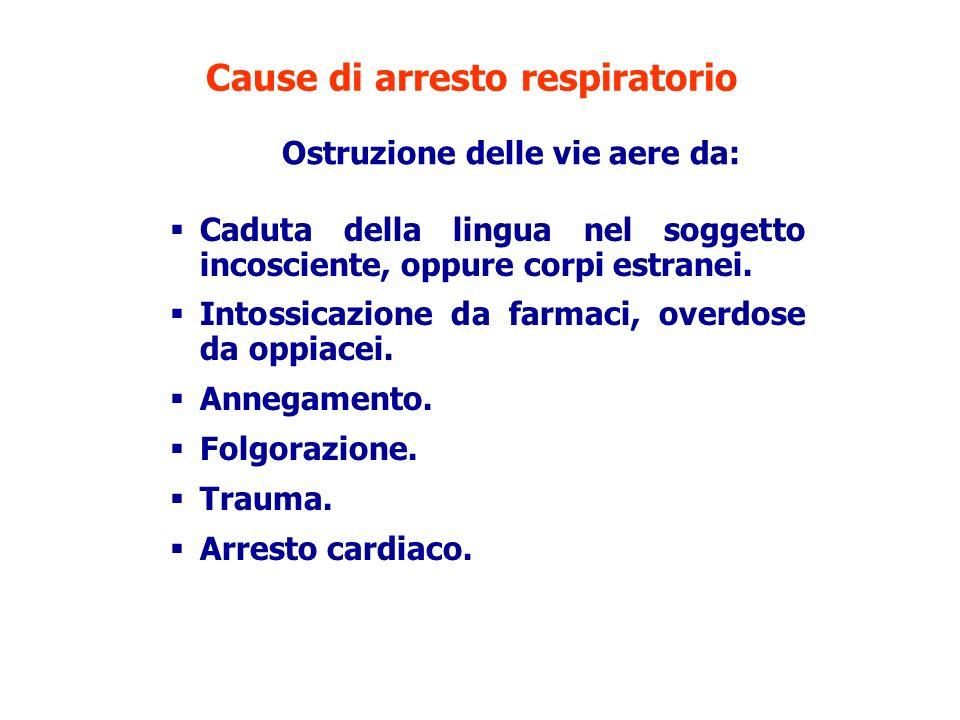 Cause di arresto respiratorio Caduta della lingua nel soggetto incosciente, oppure corpi estranei. Intossicazione da farmaci, overdose da oppiacei. An