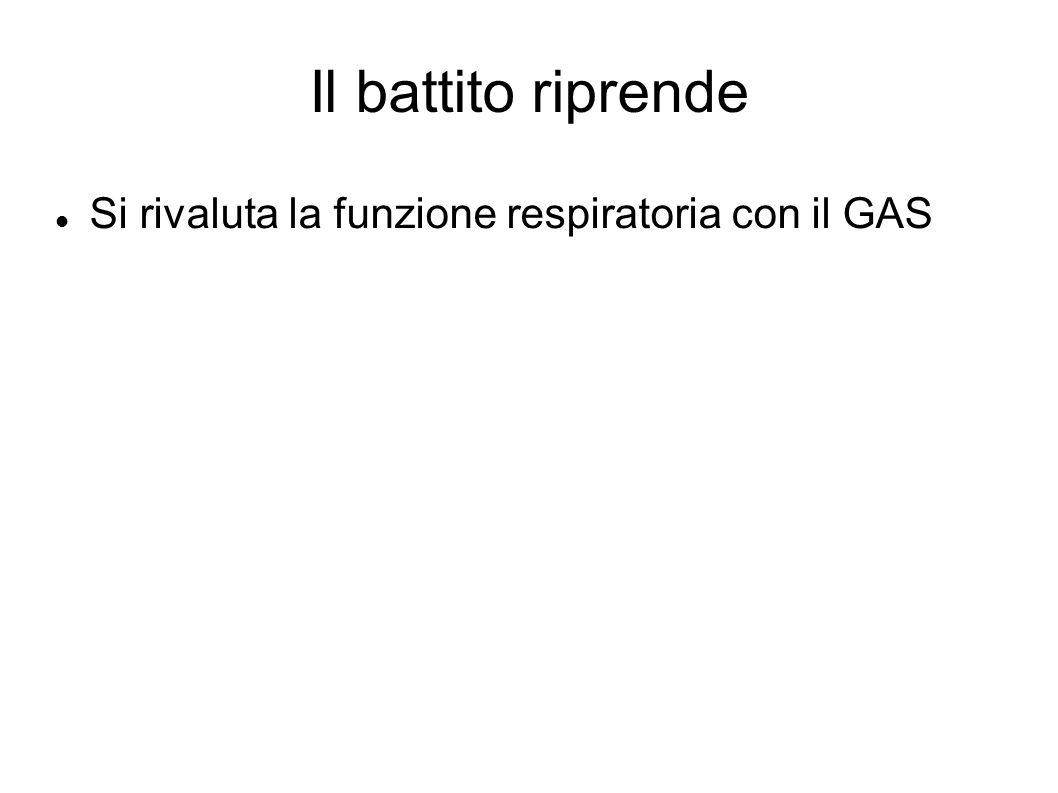 Il battito riprende Si rivaluta la funzione respiratoria con il GAS