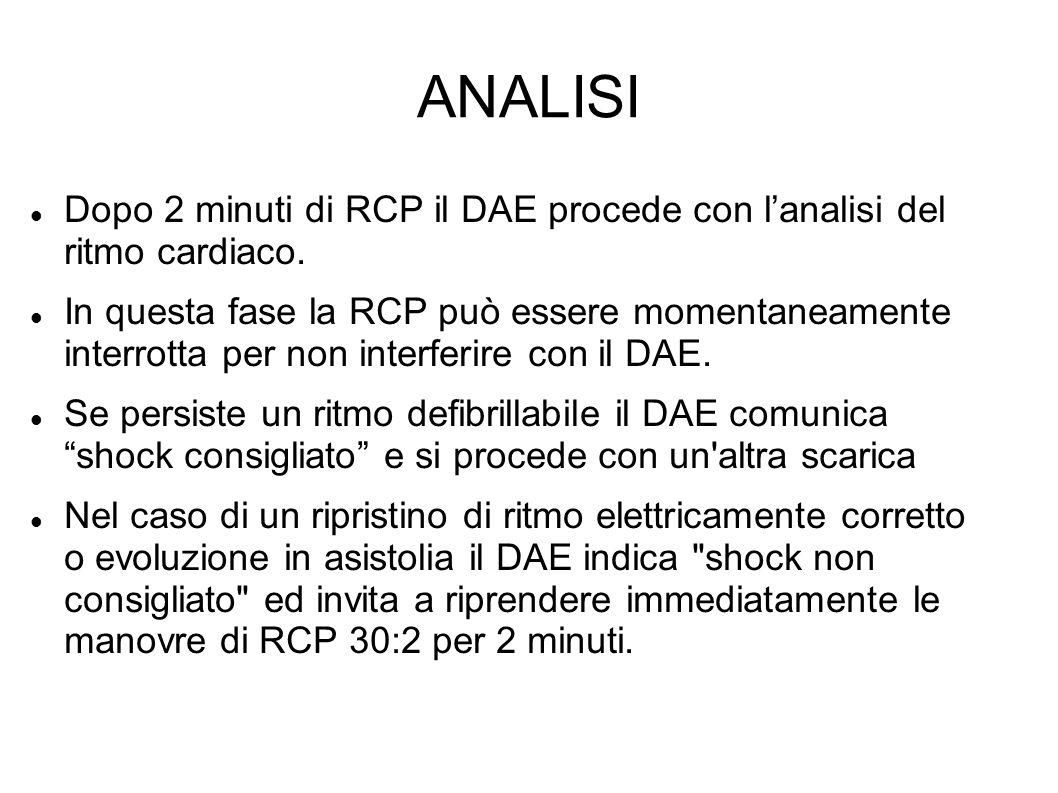 ANALISI Dopo 2 minuti di RCP il DAE procede con lanalisi del ritmo cardiaco.