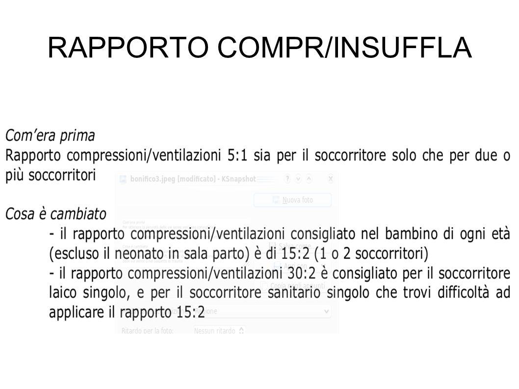 RAPPORTO COMPR/INSUFFLA