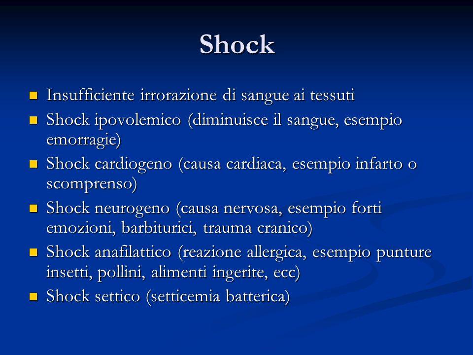 Shock Insufficiente irrorazione di sangue ai tessuti Insufficiente irrorazione di sangue ai tessuti Shock ipovolemico (diminuisce il sangue, esempio e