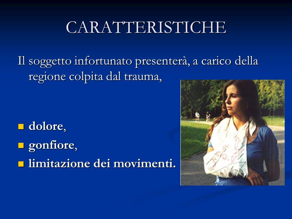 CARATTERISTICHE Il soggetto infortunato presenterà, a carico della regione colpita dal trauma, dolore, dolore, gonfiore, gonfiore, limitazione dei mov