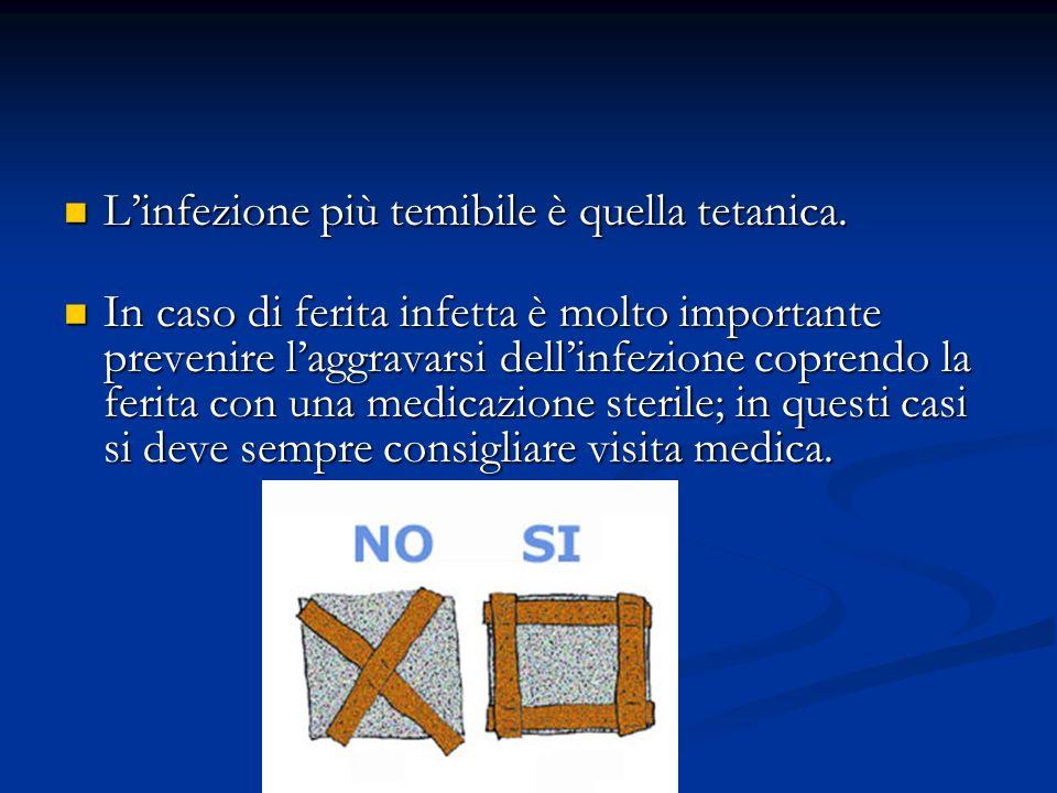 Le Ustioni Un ustione è una lesione della cute e dei tessuti provocata dal calore.