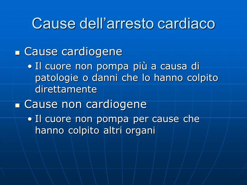 Cause dellarresto cardiaco Cause cardiogene Cause cardiogene Il cuore non pompa più a causa di patologie o danni che lo hanno colpito direttamenteIl c