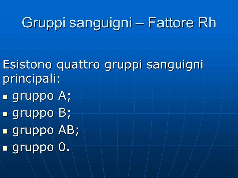 Gruppi sanguigni – Fattore Rh Esistono quattro gruppi sanguigni principali: gruppo A; gruppo A; gruppo B; gruppo B; gruppo AB; gruppo AB; gruppo 0.
