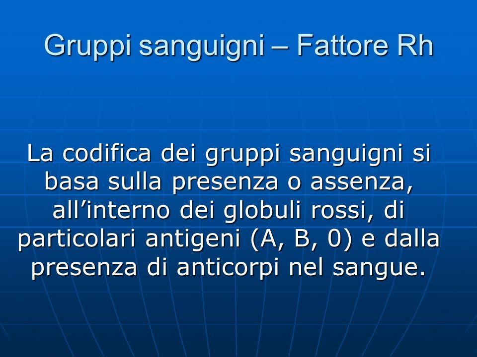 Gruppi sanguigni – Fattore Rh La codifica dei gruppi sanguigni si basa sulla presenza o assenza, allinterno dei globuli rossi, di particolari antigeni