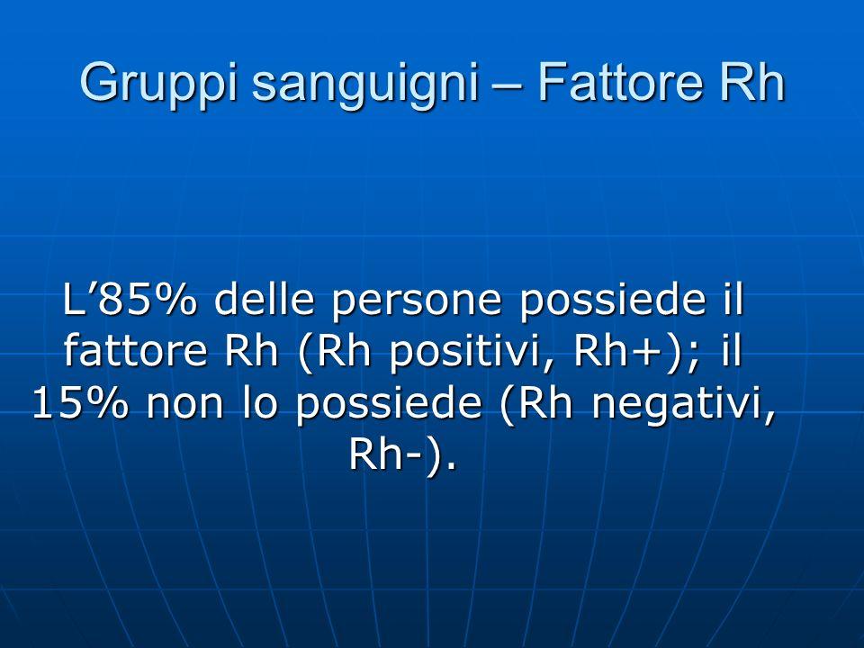 Gruppi sanguigni – Fattore Rh L85% delle persone possiede il fattore Rh (Rh positivi, Rh+); il 15% non lo possiede (Rh negativi, Rh-).