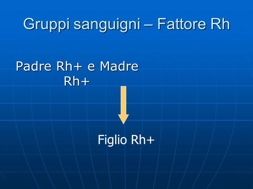 Gruppi sanguigni – Fattore Rh Padre Rh+ e Madre Rh+ Figlio Rh+