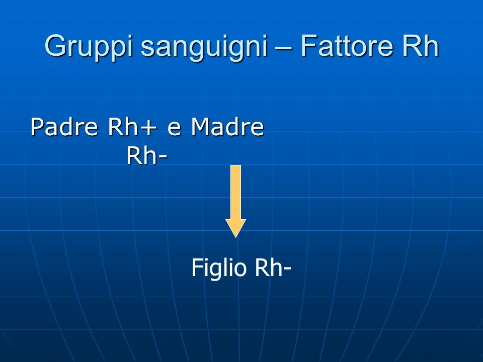 Gruppi sanguigni – Fattore Rh Padre Rh+ e Madre Rh- Figlio Rh-