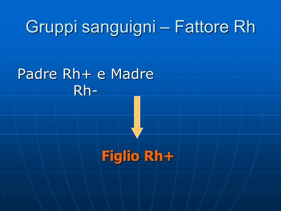 Gruppi sanguigni – Fattore Rh Padre Rh+ e Madre Rh- Figlio Rh+